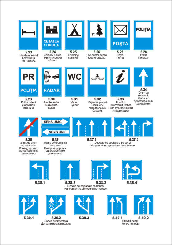 Indicatoare de informare si orientare